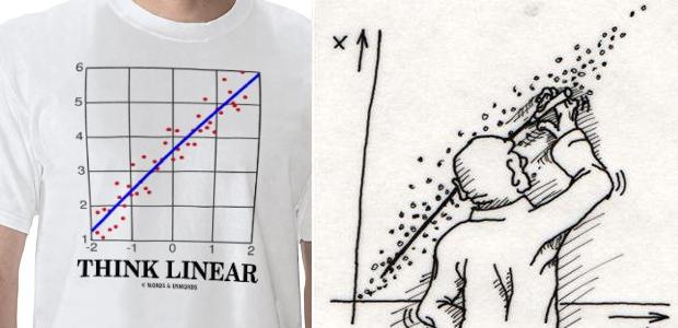 Linear Regression Coding
