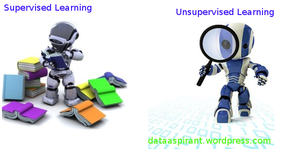 Supervised vs Unsupervised Learning